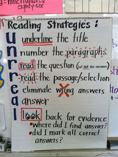 UNRAAVEL Anchor Chart | Teaching | Pinterest | Charts