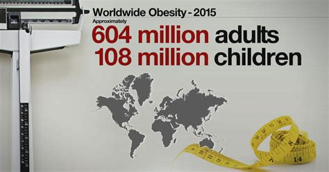 1 in 10 people on Earth is obese, report finds - CBS News